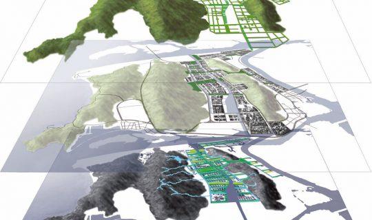 Schema des strates eau ville végétal Hengqin